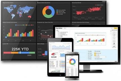 Consultoria e Desenvolvimento de DashBoards e ScoreCards (MIS) Consultoria e Desenvolvimento de Aplicações de Business Intelligence (BI Desenvolvimento de Aplicações para a WEB e APP´s Nativas para Dispositivos Móveis