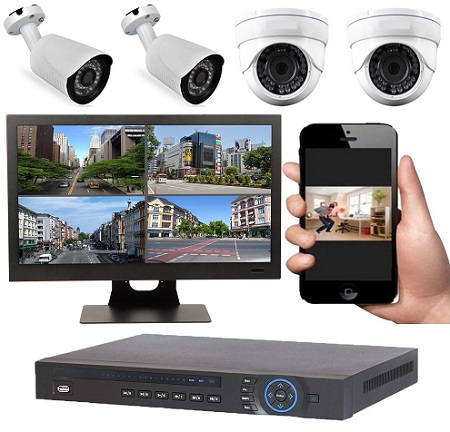 Sistemas de Video Vigilância (CCTV)